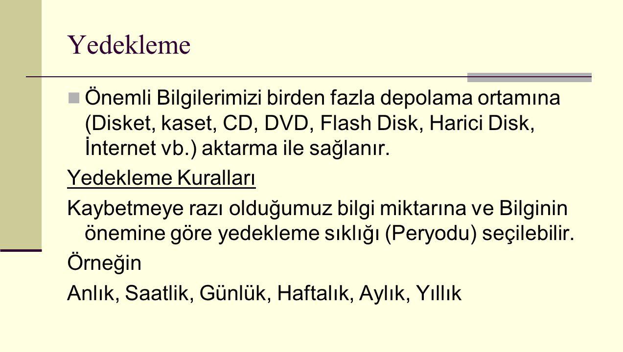 Yedekleme Önemli Bilgilerimizi birden fazla depolama ortamına (Disket, kaset, CD, DVD, Flash Disk, Harici Disk, İnternet vb.) aktarma ile sağlanır.