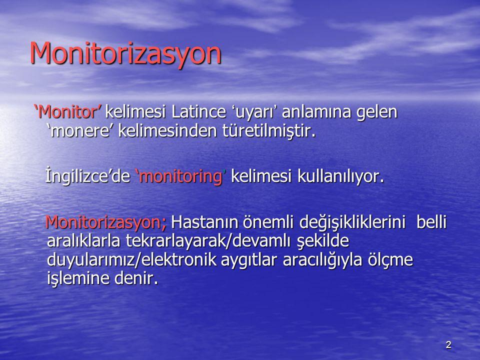 Monitorizasyon 'Monitor' kelimesi Latince 'uyarı' anlamına gelen 'monere' kelimesinden türetilmiştir.