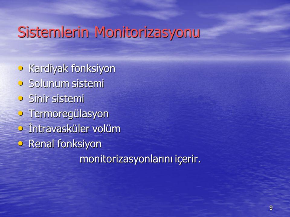 Sistemlerin Monitorizasyonu