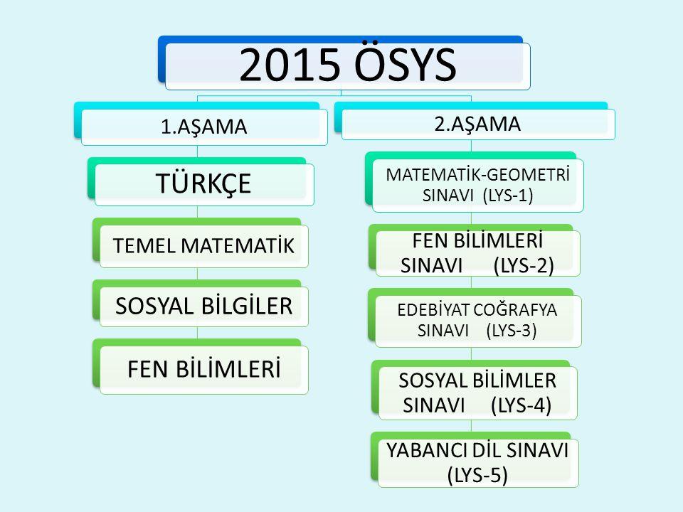 2015 ÖSYS TÜRKÇE SOSYAL BİLGİLER FEN BİLİMLERİ 1.AŞAMA TEMEL MATEMATİK