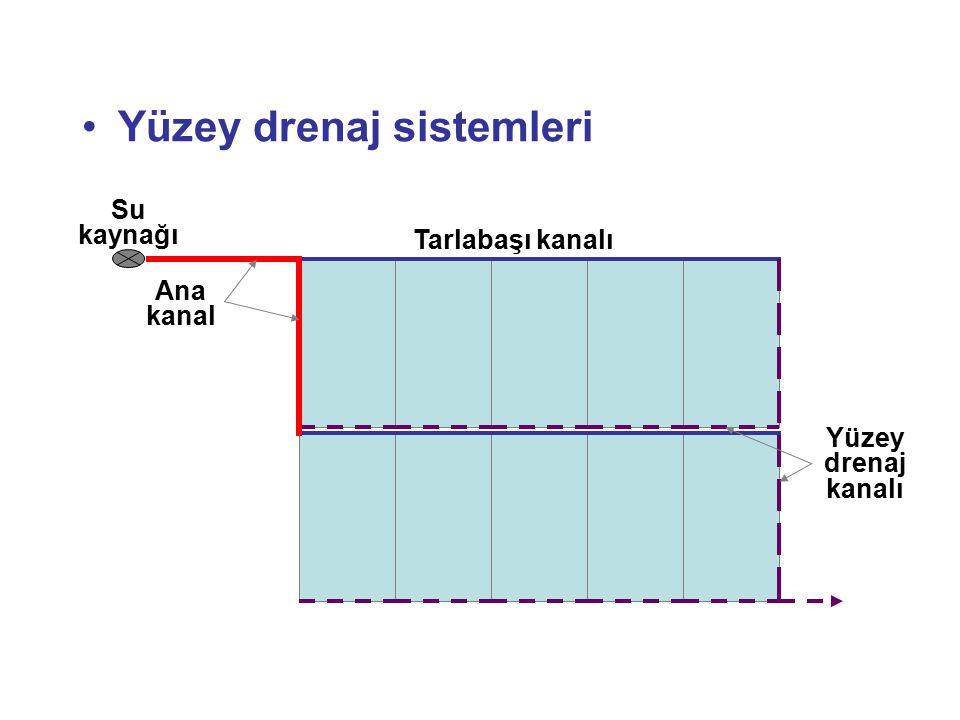 Yüzey drenaj sistemleri