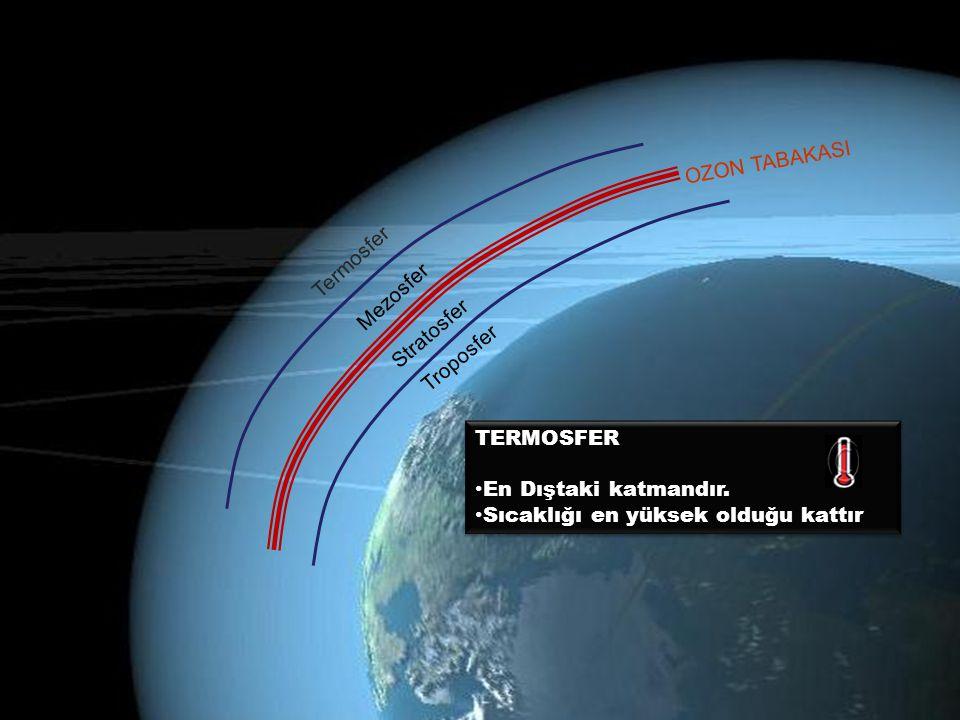 OZON TABAKASI Termosfer. Mezosfer. Stratosfer.