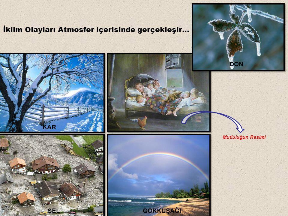 İklim Olayları Atmosfer içerisinde gerçekleşir...