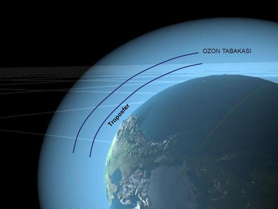 OZON TABAKASI STRATOSFER. *Atmosferin 2. Katıdır. *16-30 KM arasında yer alır. *Ozon Tabakası burada yer alır.