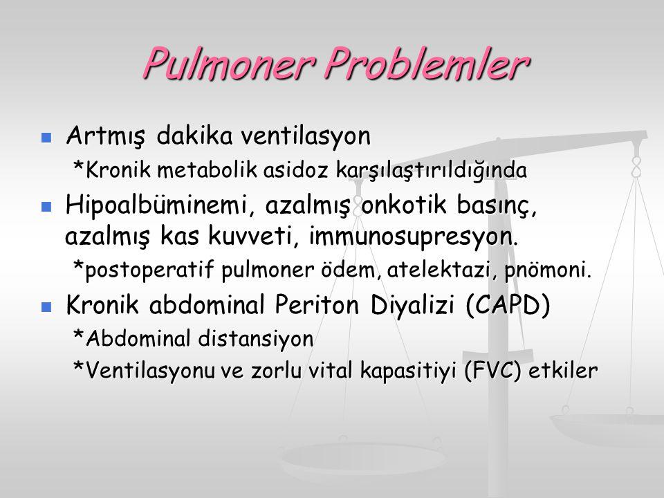 Pulmoner Problemler Artmış dakika ventilasyon