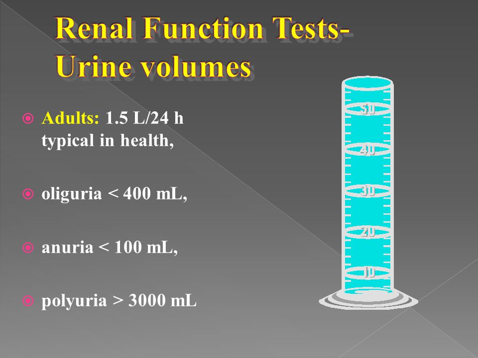 Renal Function Tests- Urine volumes