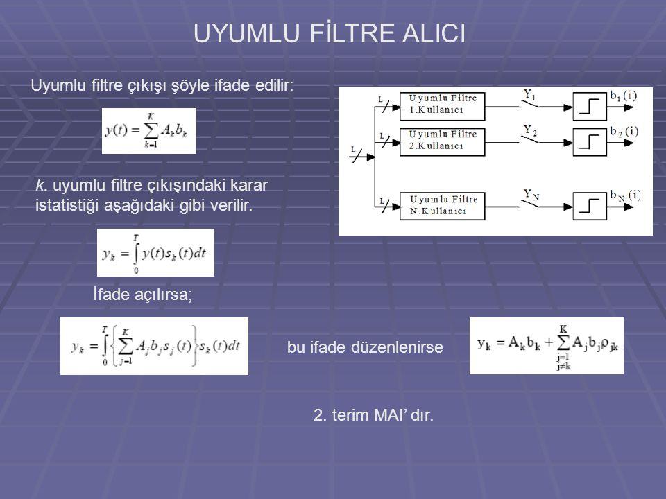UYUMLU FİLTRE ALICI Uyumlu filtre çıkışı şöyle ifade edilir:
