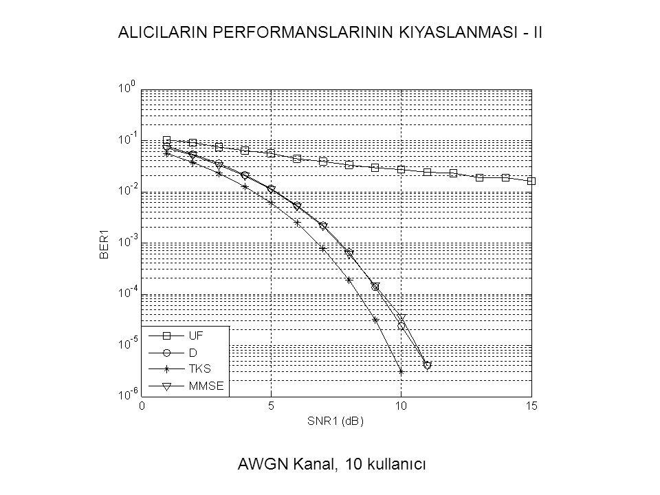 ALICILARIN PERFORMANSLARININ KIYASLANMASI - II