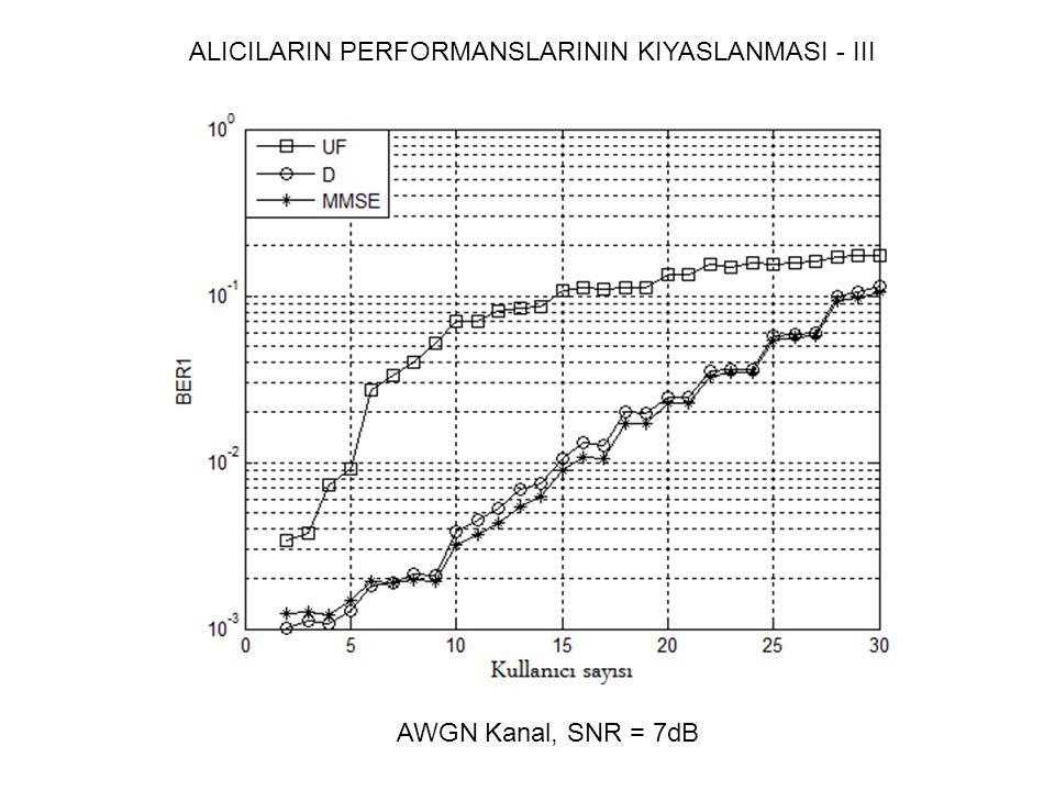 ALICILARIN PERFORMANSLARININ KIYASLANMASI - III