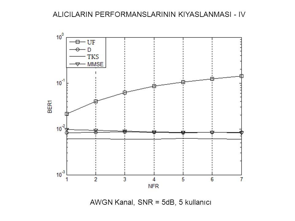 ALICILARIN PERFORMANSLARININ KIYASLANMASI - IV