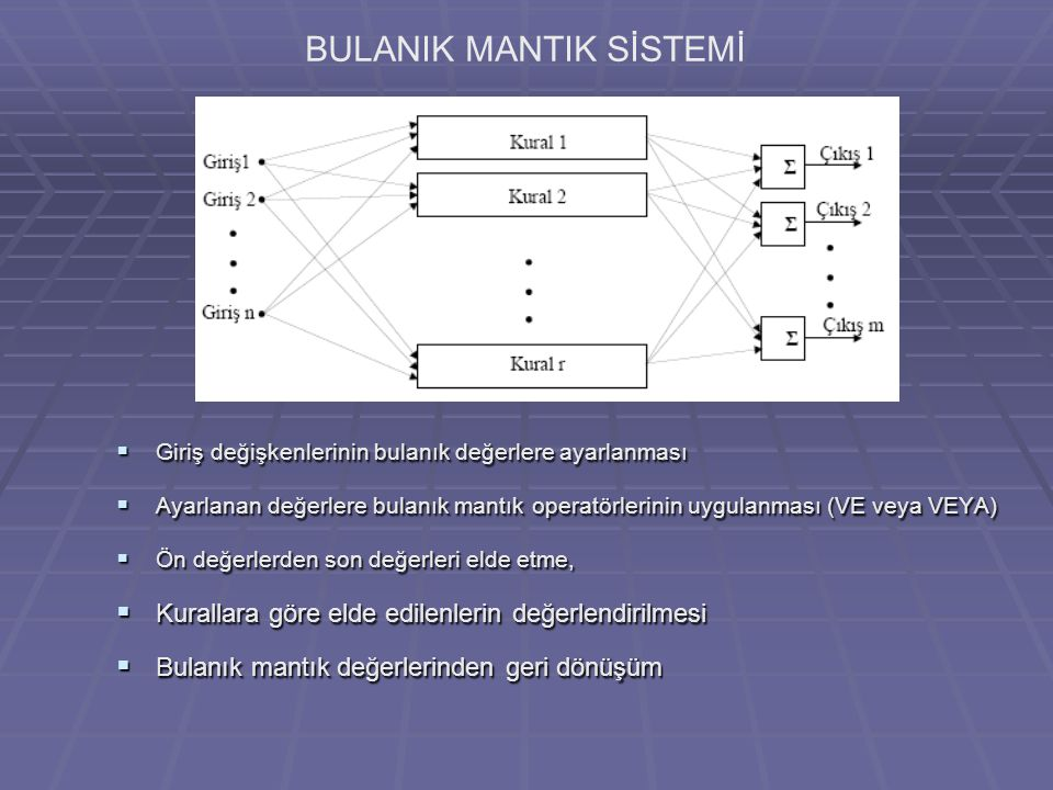 BULANIK MANTIK SİSTEMİ
