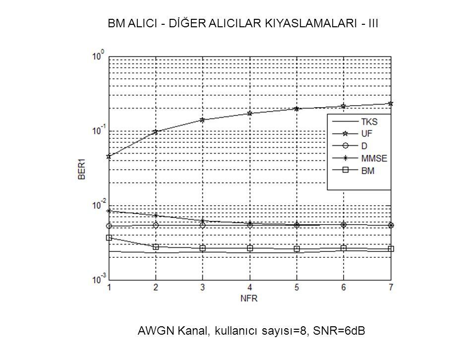 BM ALICI - DİĞER ALICILAR KIYASLAMALARI - III