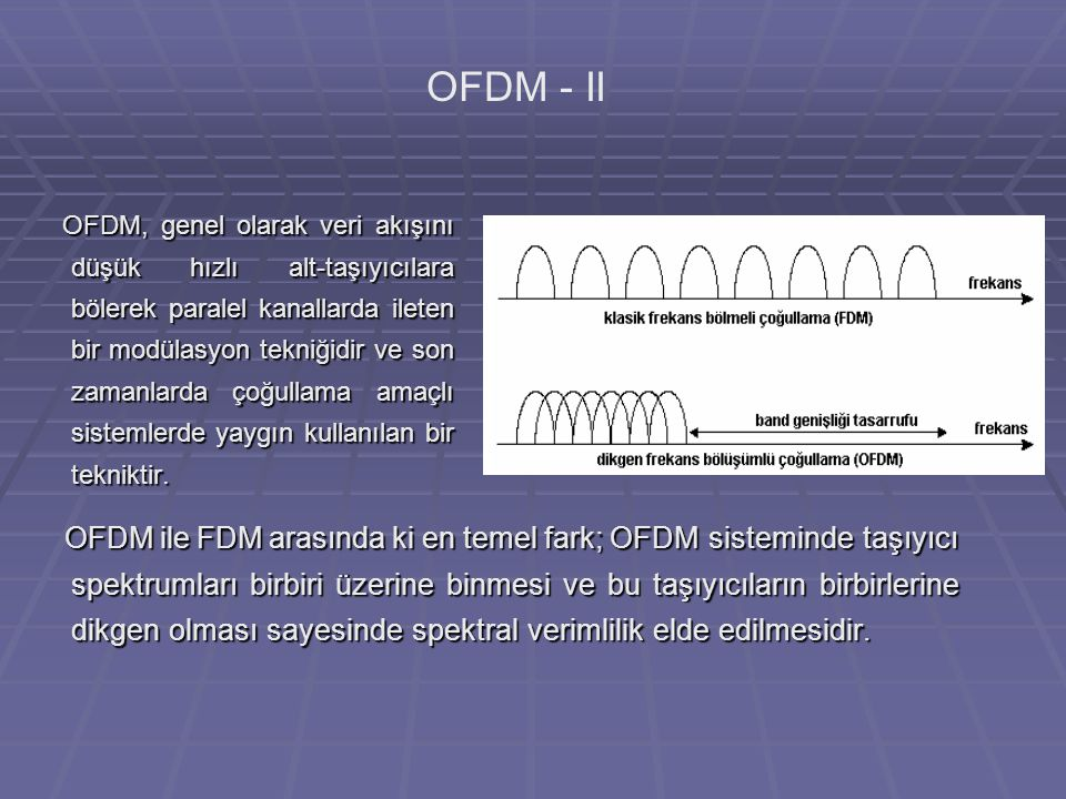 OFDM - II