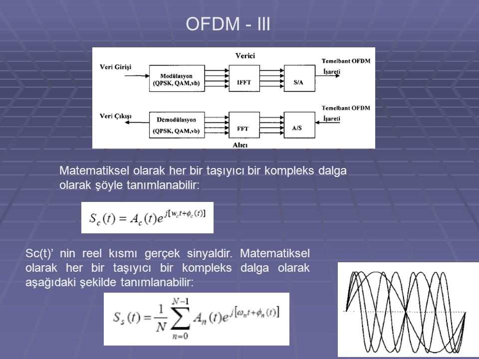OFDM - III Matematiksel olarak her bir taşıyıcı bir kompleks dalga olarak şöyle tanımlanabilir: