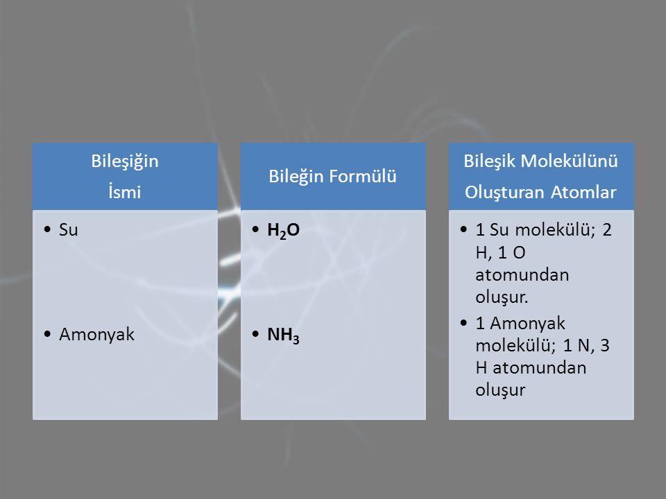 Bileşiğin İsmi. Su. Amonyak. Bileğin Formülü. H2O. NH3 Oluşturan Atomlar. Bileşik Molekülünü.