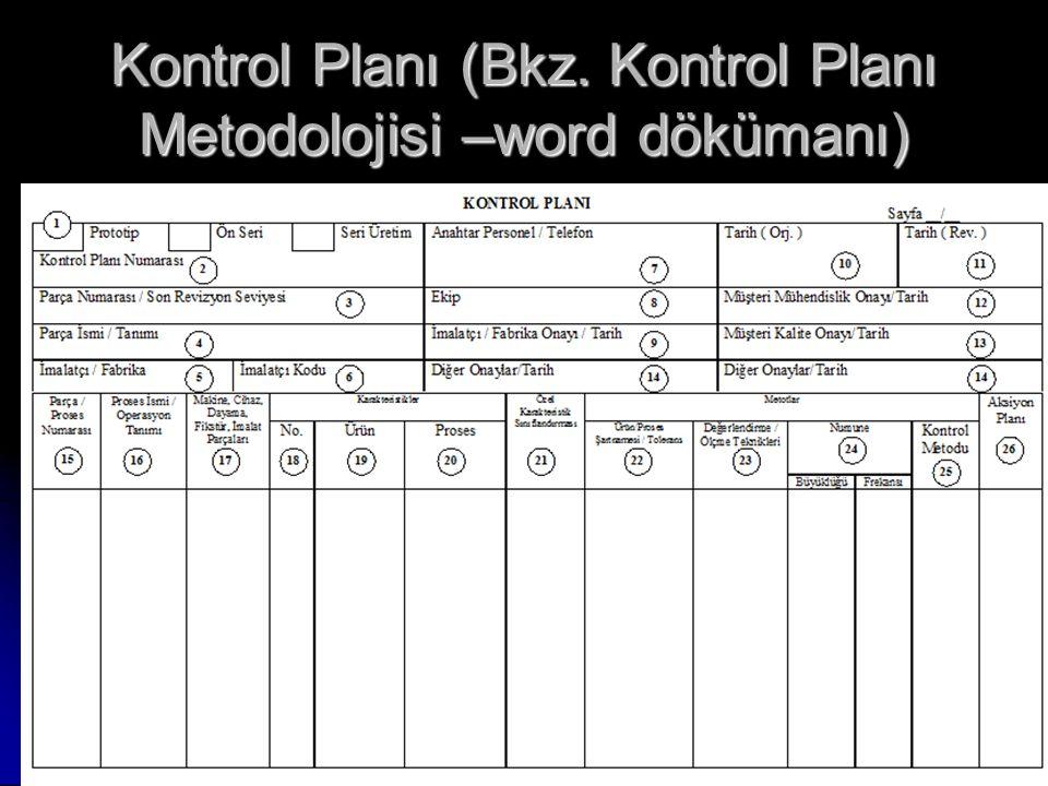 Kontrol Planı (Bkz. Kontrol Planı Metodolojisi –word dökümanı)