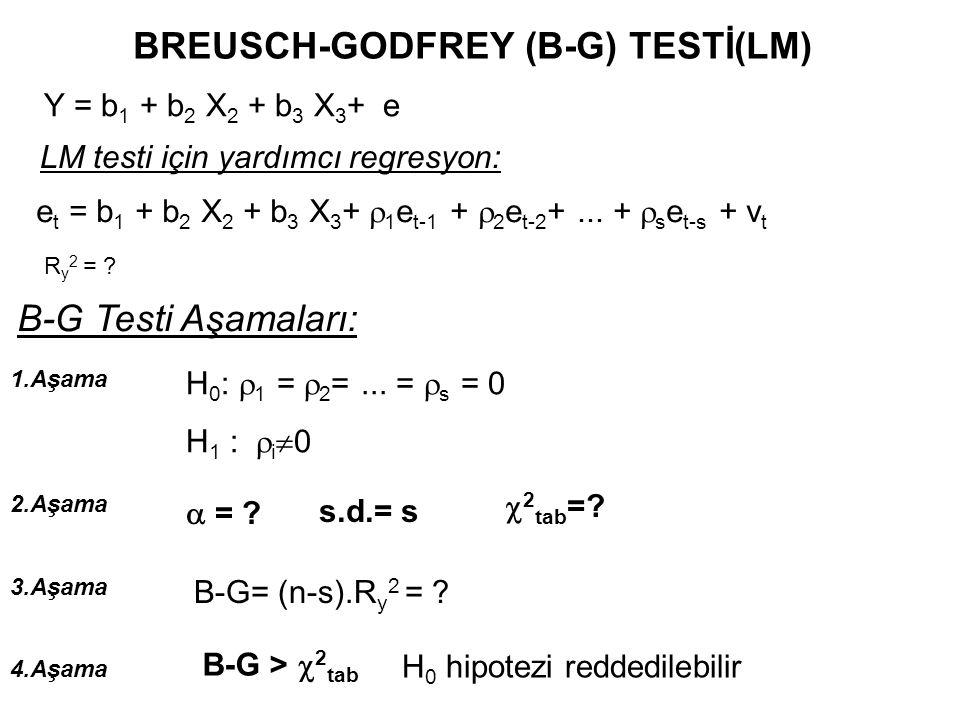 BREUSCH-GODFREY (B-G) TESTİ(LM)