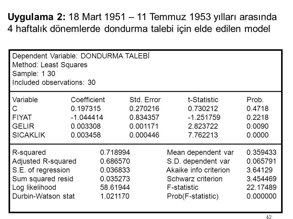 Uygulama 2: 18 Mart 1951 – 11 Temmuz 1953 yılları arasında 4 haftalık dönemlerde dondurma talebi için elde edilen model