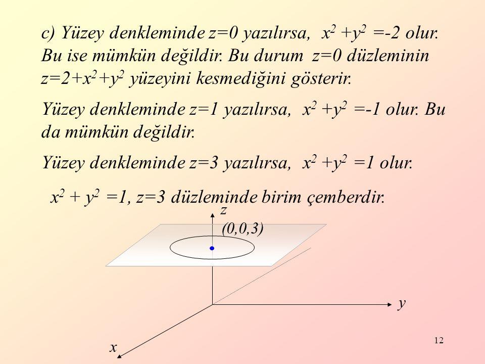 Yüzey denkleminde z=3 yazılırsa, x2 +y2 =1 olur.
