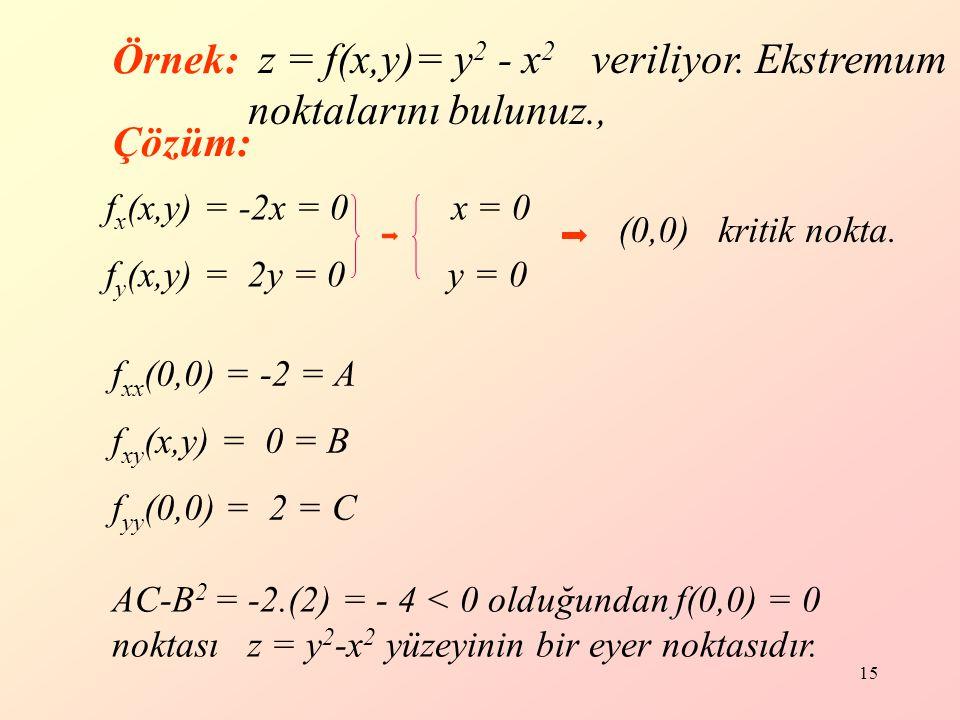 z = f(x,y)= y2 - x2 veriliyor. Ekstremum noktalarını bulunuz.,
