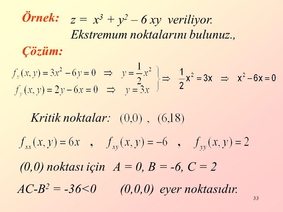 Örnek: z = x3 + y2 – 6 xy veriliyor. Ekstremum noktalarını bulunuz., Çözüm: Kritik noktalar: (0,0) noktası için.