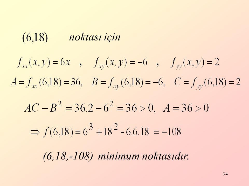 noktası için (6,18,-108) minimum noktasıdır.