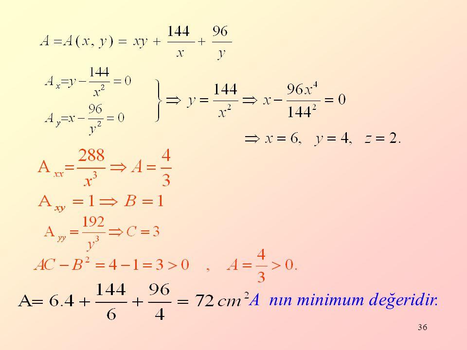 A nın minimum değeridir.