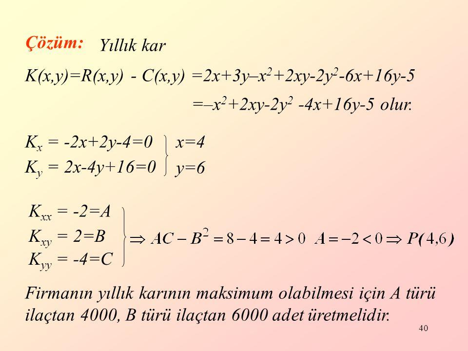Çözüm: Yıllık kar. K(x,y)=R(x,y) - C(x,y) =2x+3y–x2+2xy-2y2-6x+16y-5. =–x2+2xy-2y2 -4x+16y-5 olur.