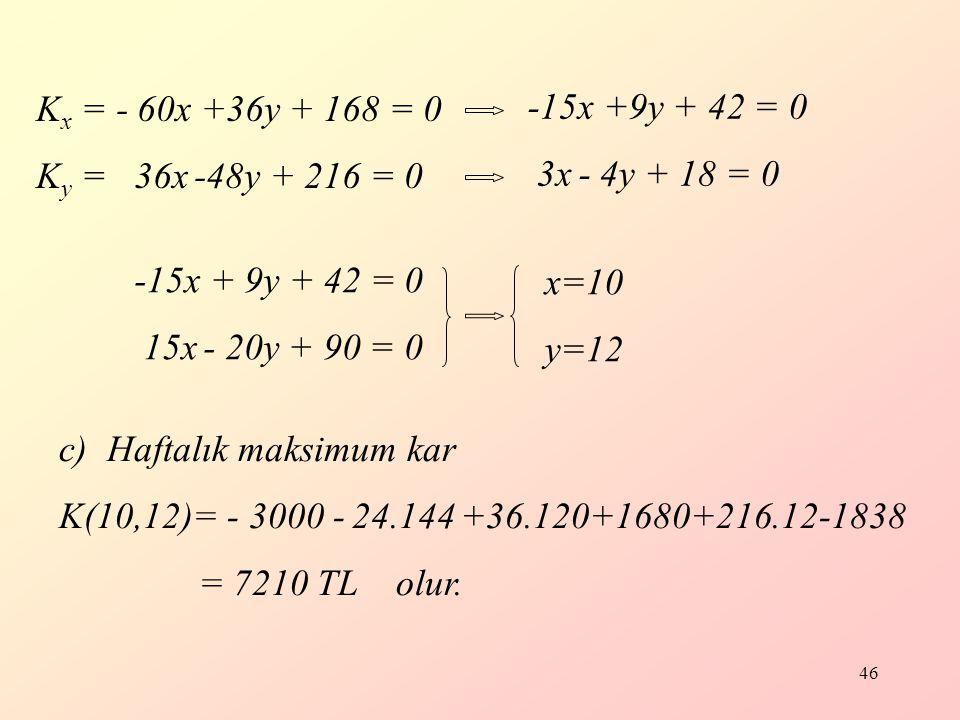 Kx = - 60x +36y + 168 = 0 Ky = 36x -48y + 216 = 0. -15x +9y + 42 = 0. 3x - 4y + 18 = 0. -15x + 9y + 42 = 0.