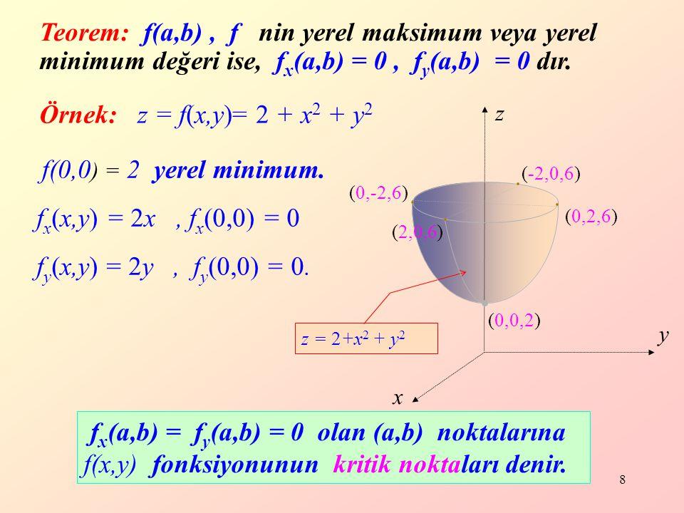 Teorem: f(a,b) , f nin yerel maksimum veya yerel minimum değeri ise, fx(a,b) = 0 , fy(a,b) = 0 dır.