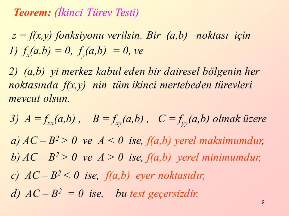 Teorem: (İkinci Türev Testi)