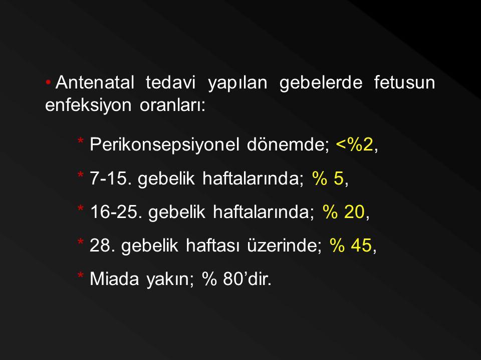 Antenatal tedavi yapılan gebelerde fetusun enfeksiyon oranları: