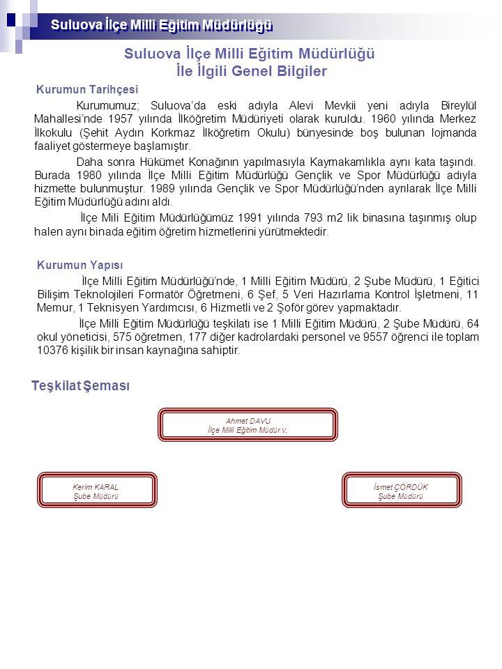 Suluova İlçe Milli Eğitim Müdürlüğü İle İlgili Genel Bilgiler