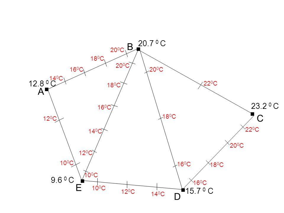 . 20.7 0 C. B. 200C. 180C. 200C. . 160C. 200C. 140C. 12.8 0 C. 180C. 220C. A. . 23.2 0 C.