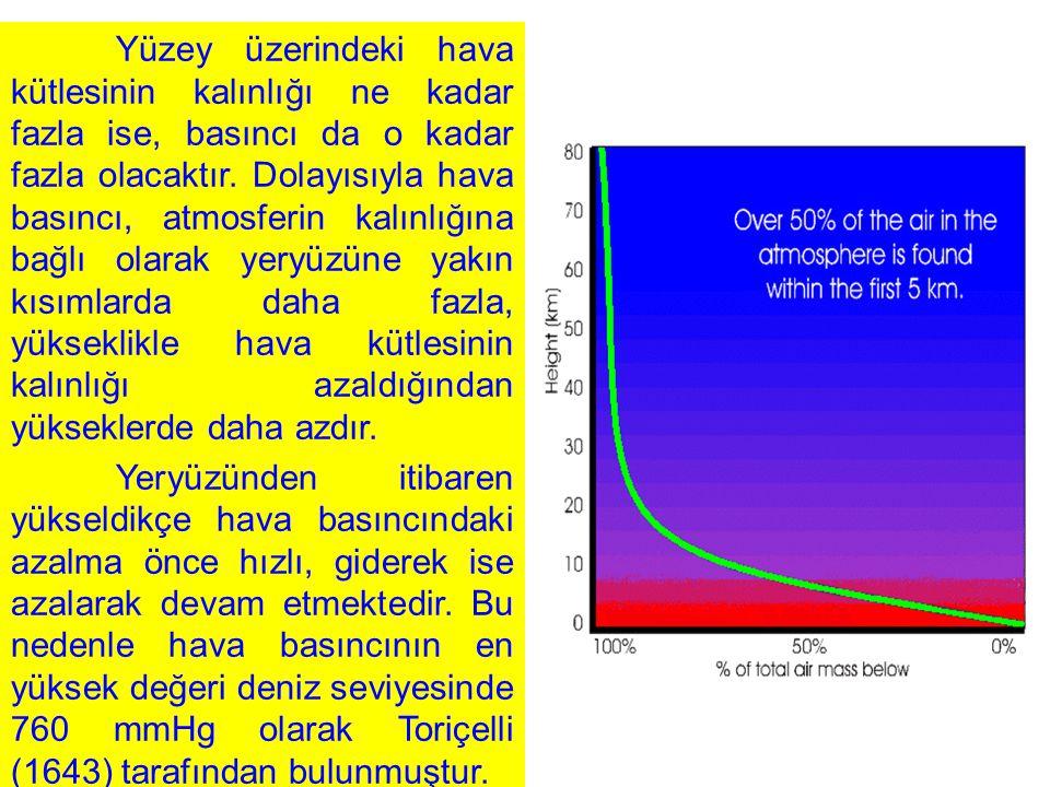 Yüzey üzerindeki hava kütlesinin kalınlığı ne kadar fazla ise, basıncı da o kadar fazla olacaktır. Dolayısıyla hava basıncı, atmosferin kalınlığına bağlı olarak yeryüzüne yakın kısımlarda daha fazla, yükseklikle hava kütlesinin kalınlığı azaldığından yükseklerde daha azdır.