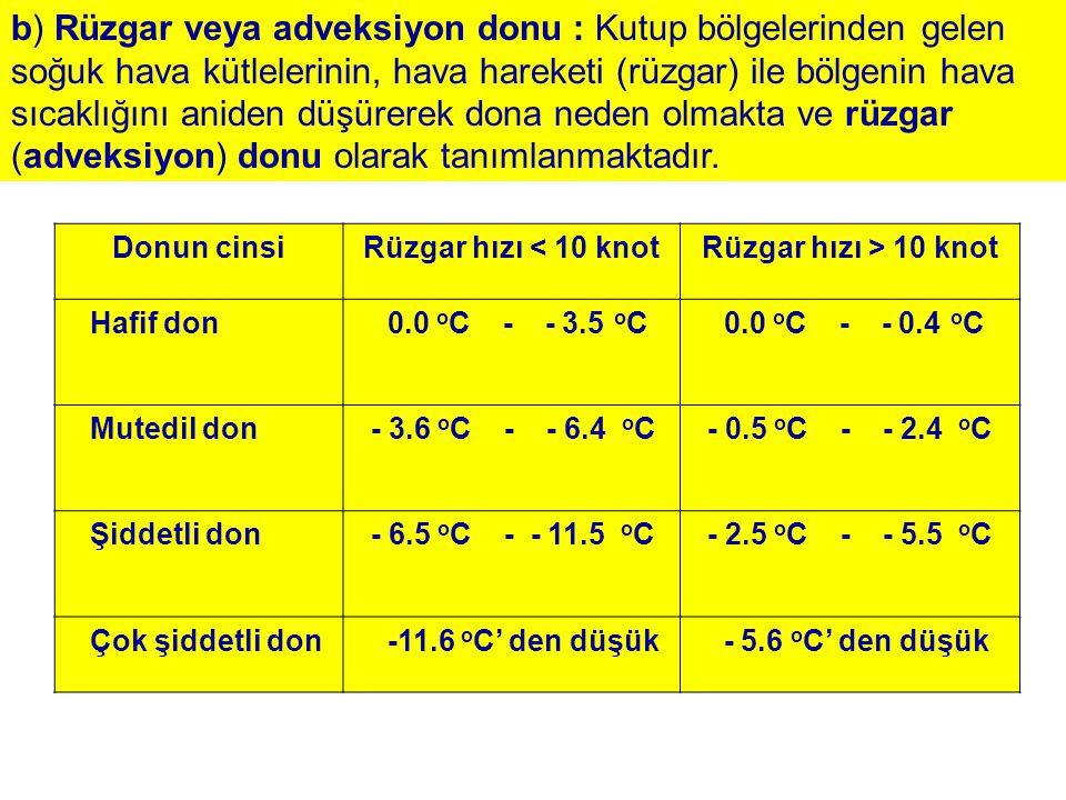 b) Rüzgar veya adveksiyon donu : Kutup bölgelerinden gelen soğuk hava kütlelerinin, hava hareketi (rüzgar) ile bölgenin hava sıcaklığını aniden düşürerek dona neden olmakta ve rüzgar (adveksiyon) donu olarak tanımlanmaktadır.