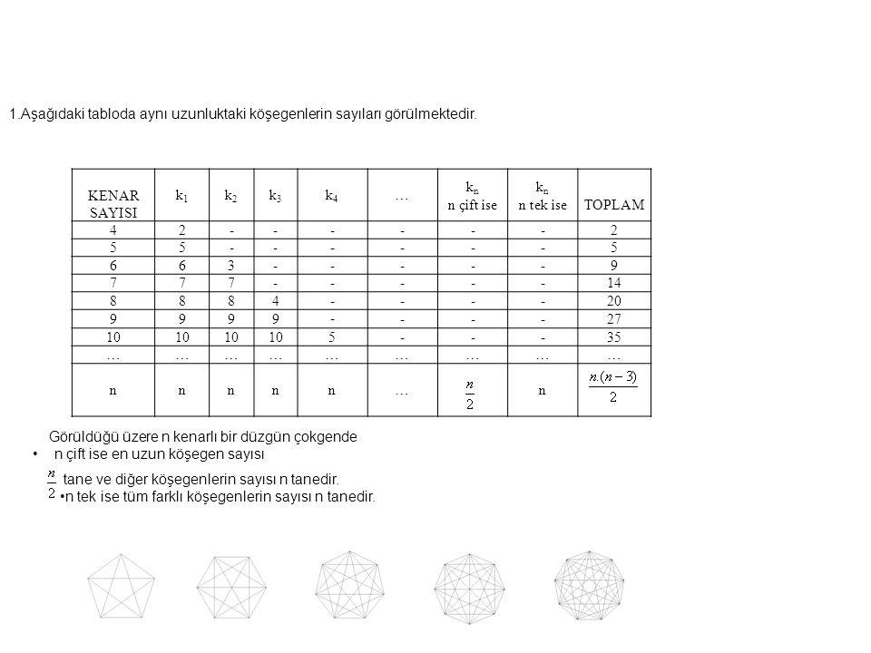 Aşağıdaki tabloda aynı uzunluktaki köşegenlerin sayıları görülmektedir.