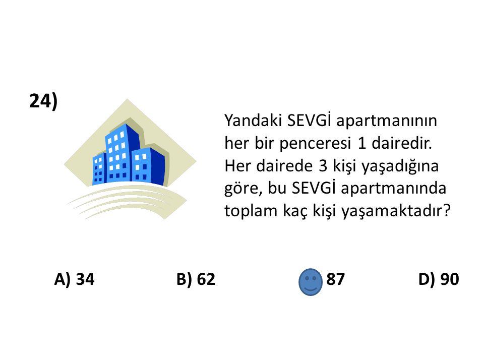 24) Yandaki SEVGİ apartmanının her bir penceresi 1 dairedir. Her dairede 3 kişi yaşadığına göre, bu SEVGİ apartmanında toplam kaç kişi yaşamaktadır