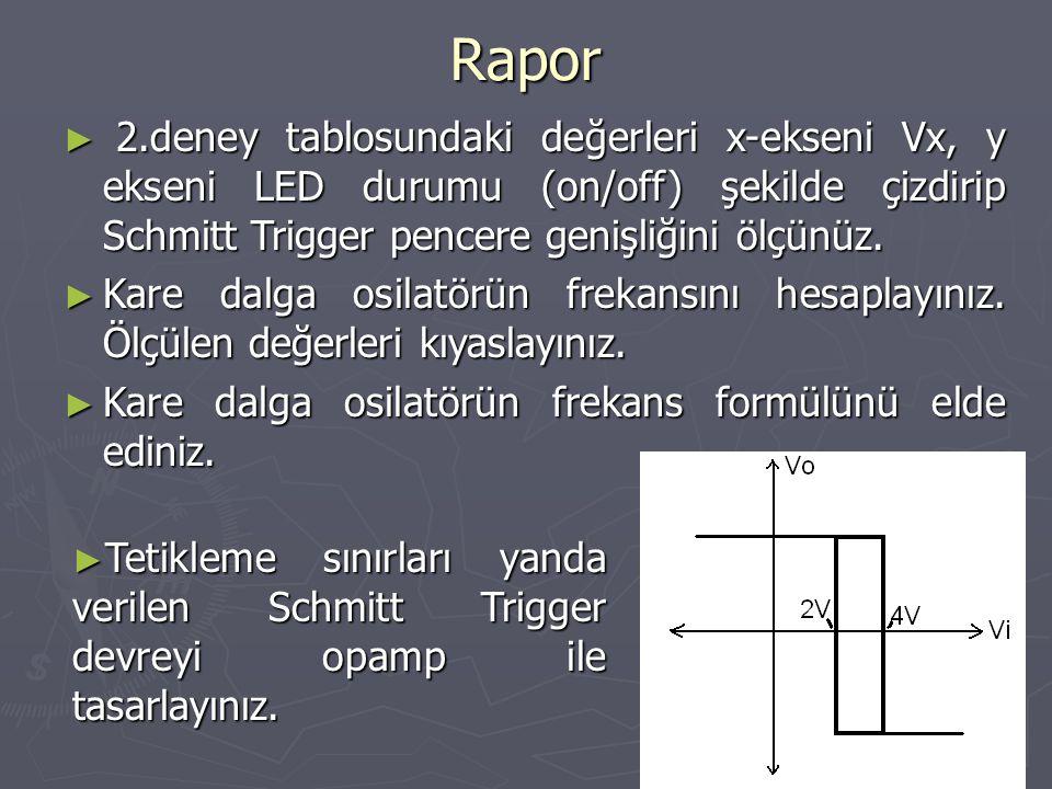 Rapor 2.deney tablosundaki değerleri x-ekseni Vx, y ekseni LED durumu (on/off) şekilde çizdirip Schmitt Trigger pencere genişliğini ölçünüz.