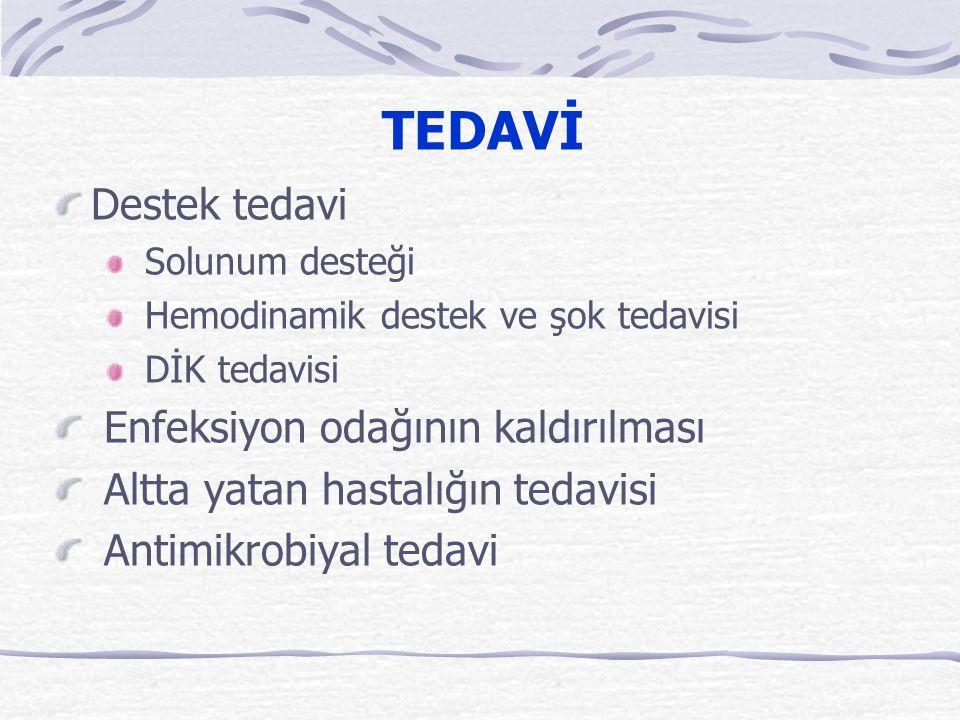 TEDAVİ Destek tedavi Enfeksiyon odağının kaldırılması
