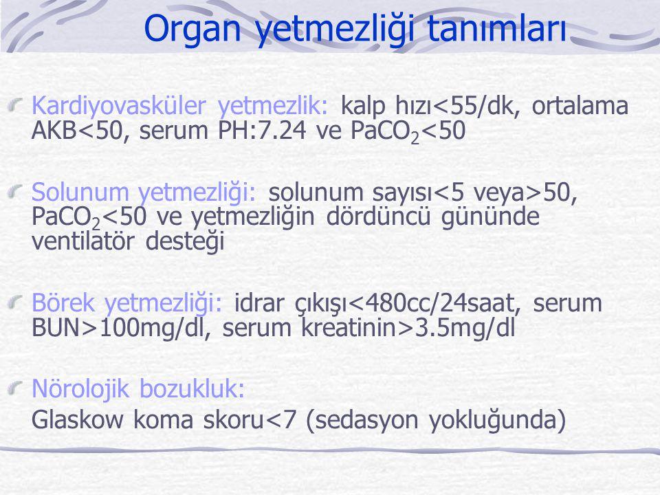 Organ yetmezliği tanımları