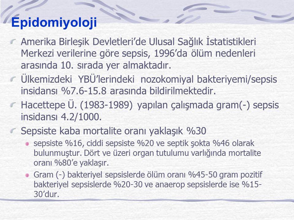 Epidomiyoloji