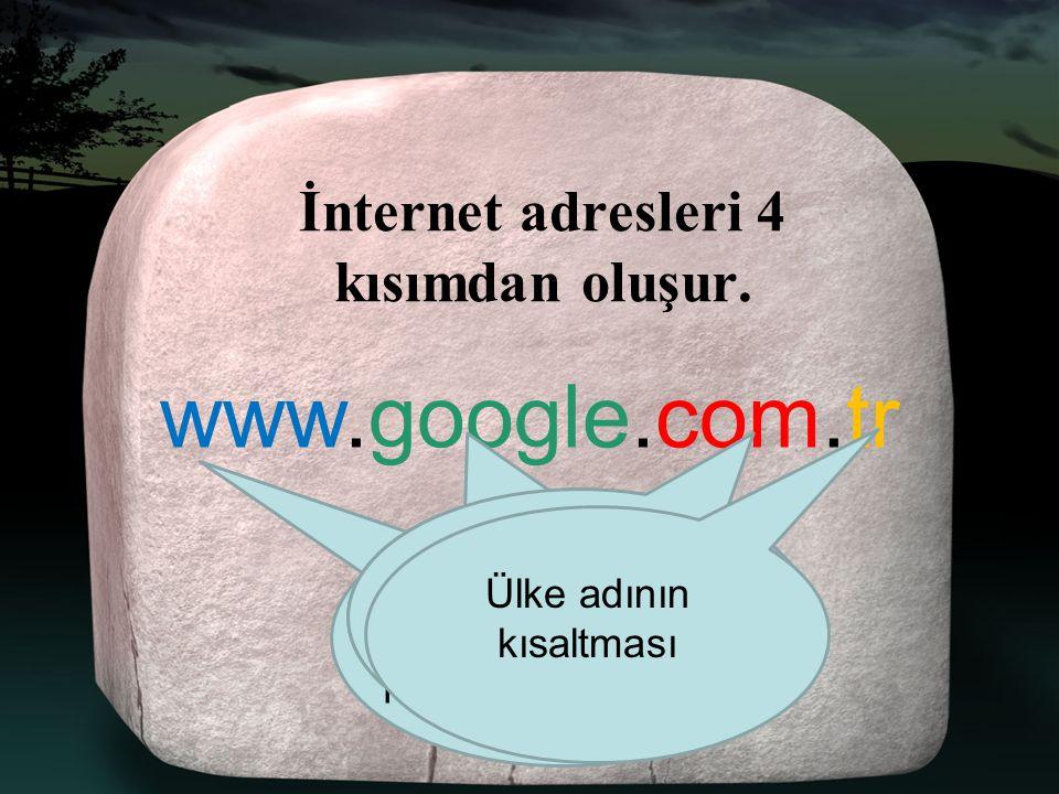 İnternet adresleri 4 kısımdan oluşur.