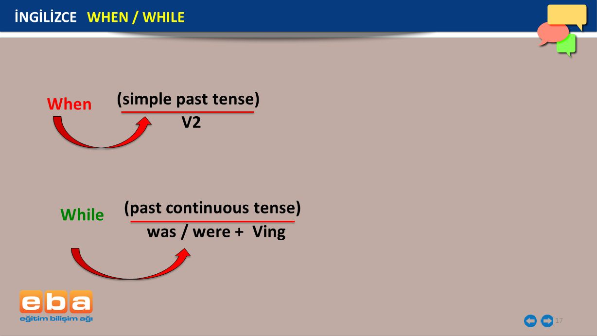(past continuous tense) While was / were + Ving