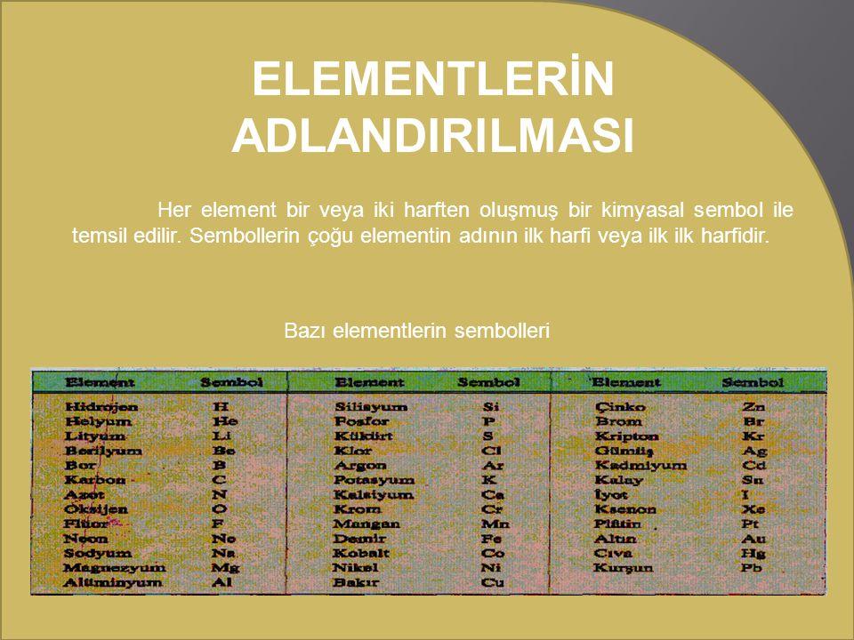 ELEMENTLERİN ADLANDIRILMASI