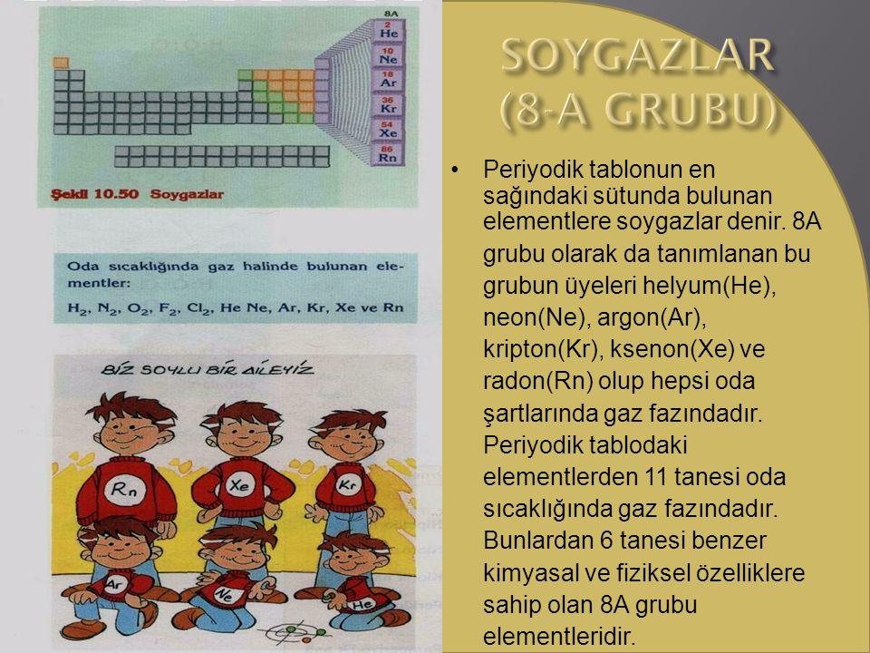 SOYGAZLAR (8-A GRUBU) Periyodik tablonun en sağındaki sütunda bulunan elementlere soygazlar denir. 8A.
