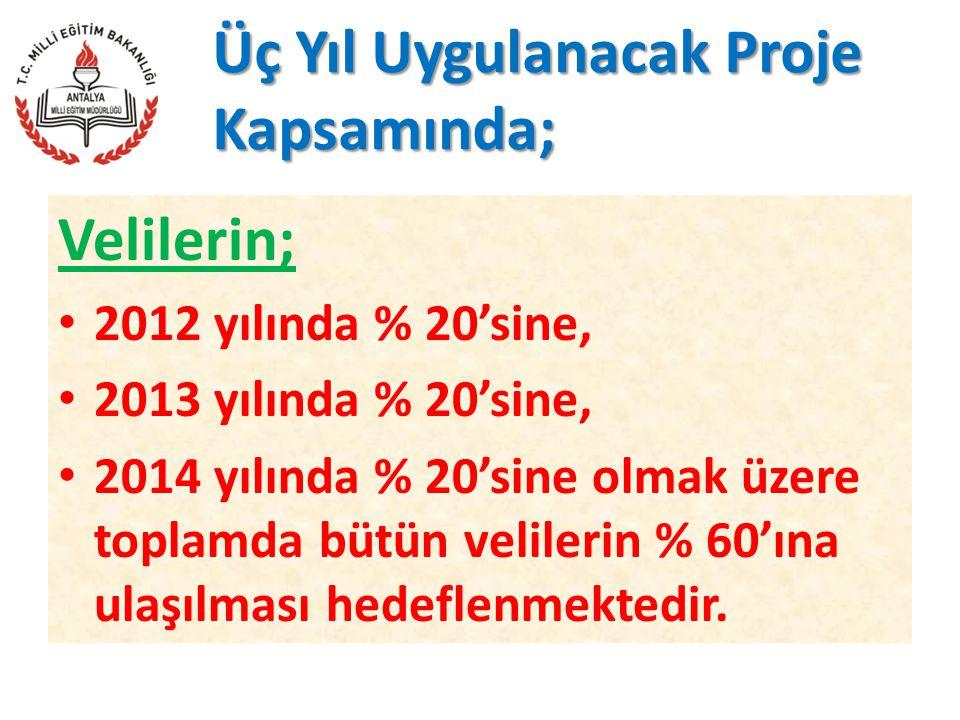 Üç Yıl Uygulanacak Proje Kapsamında;