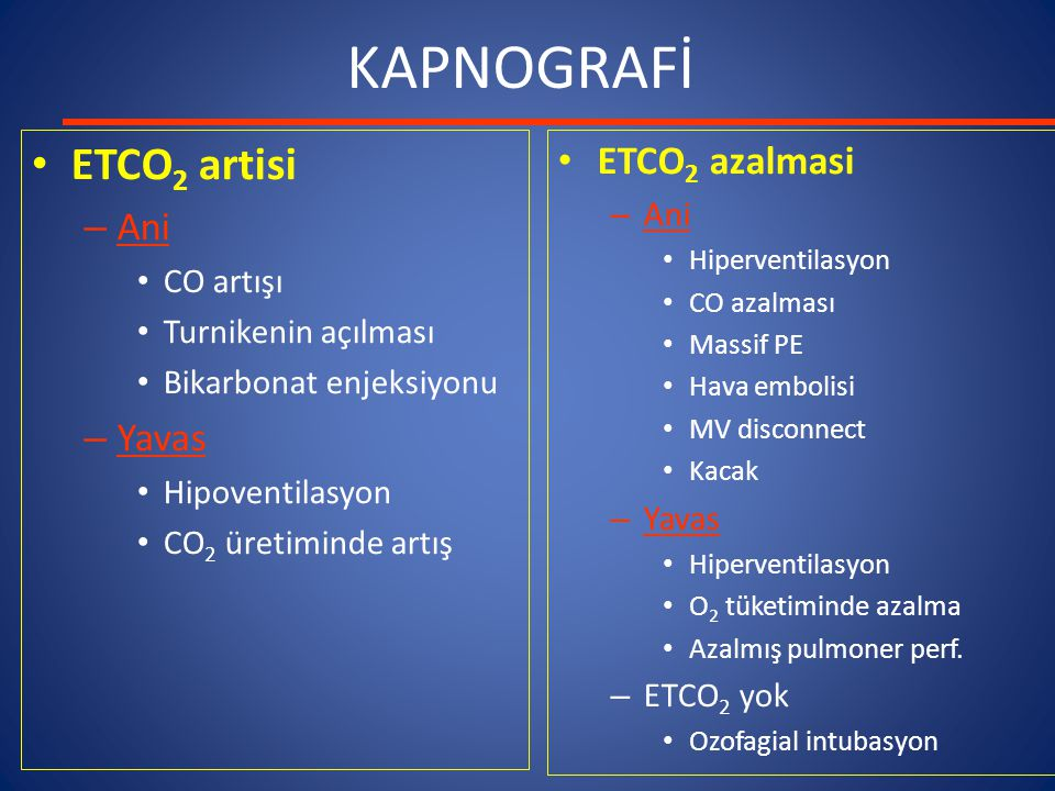 KAPNOGRAFİ ETCO2 artisi ETCO2 azalmasi Ani Yavas Ani CO artışı