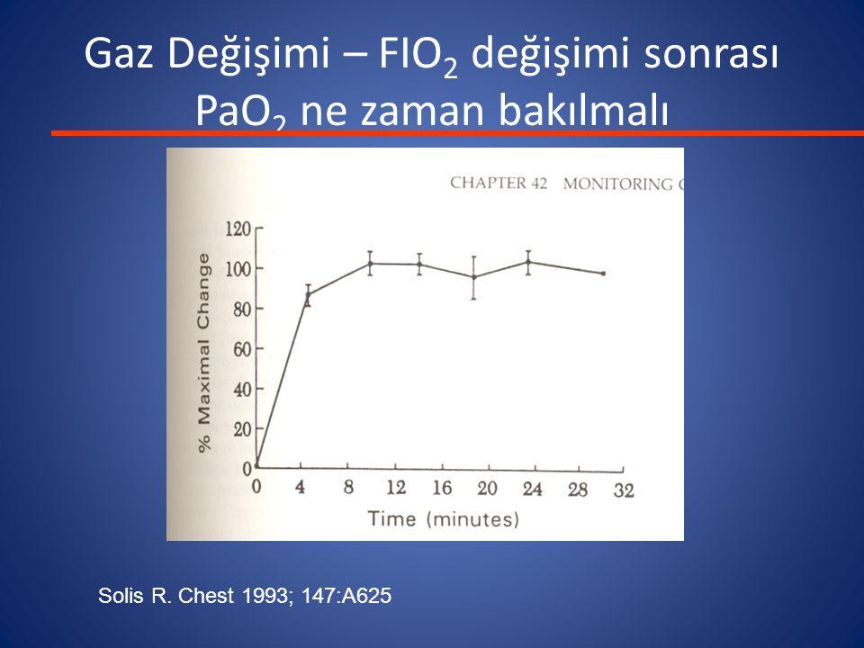 Gaz Değişimi – FIO2 değişimi sonrası PaO2 ne zaman bakılmalı