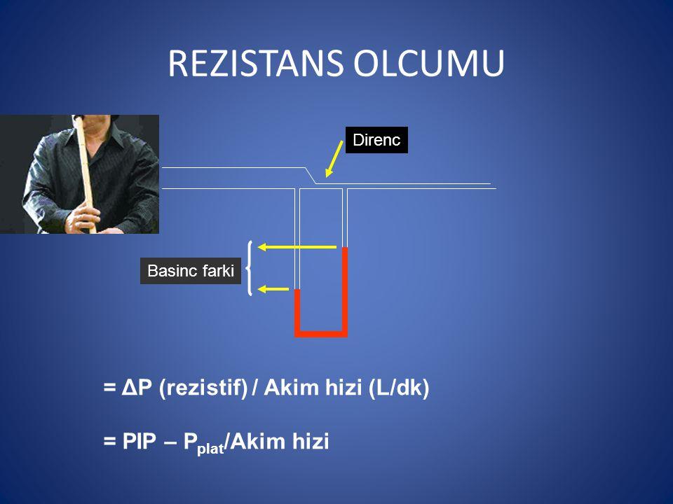 REZISTANS OLCUMU = ΔP (rezistif) / Akim hizi (L/dk)
